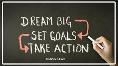 Importance of Goal Setting in Hindi