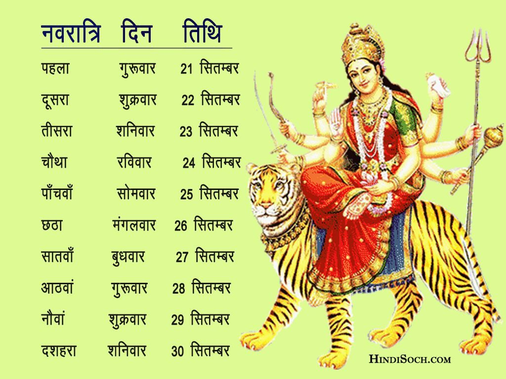 Navratri Calendar for 2017