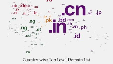 Country Codes Top Level Domains List